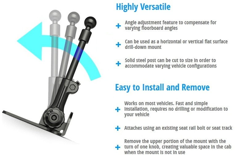 """for Larger Devices RAM Vehicle No-Drill Seat Track Mount  Base w//1.5/"""" Ball"""